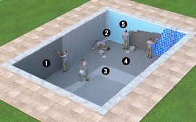 Construction piscine la d co ne pas n gliger sem jardin for Construction piscine permis